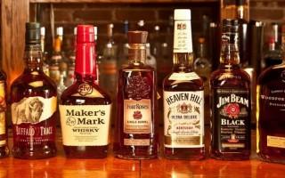 Ржаной виски и его особенности