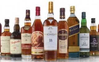 Калорийность виски разных видов и коктейлей на их основе