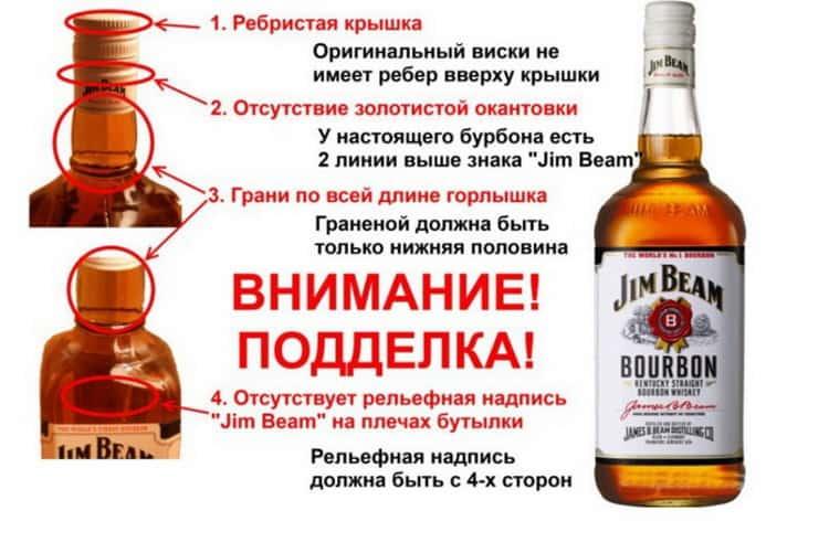 Какие бывают виды американского виски