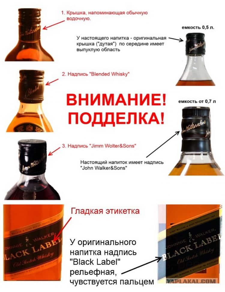 Как отличить виски johnnie walker black label оригинал от подделки
