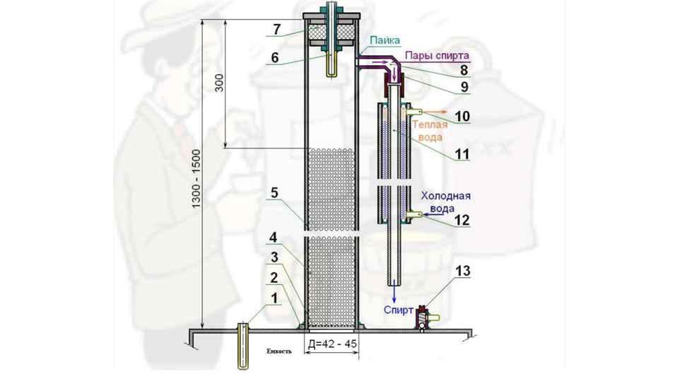 Бражная колонка схема 2
