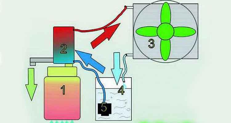 Система охлаждения схема