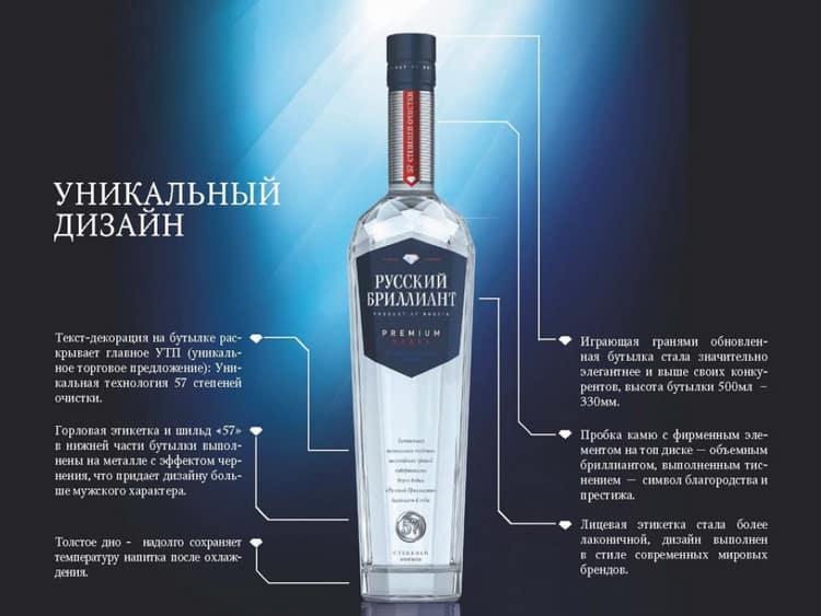 Обзор водки Русский бриллиант