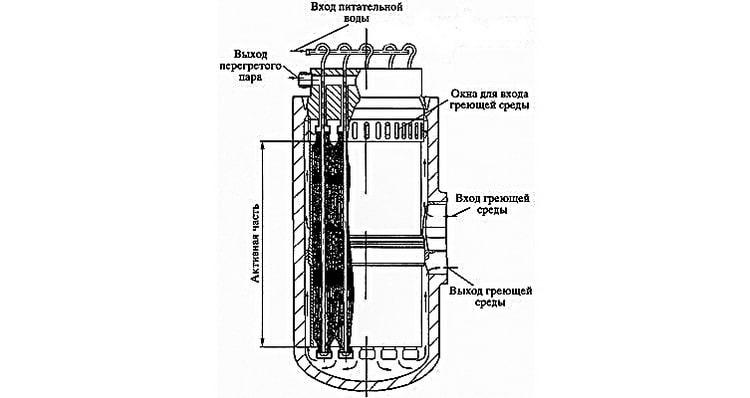 Схема парогенератор для самогонного аппарата