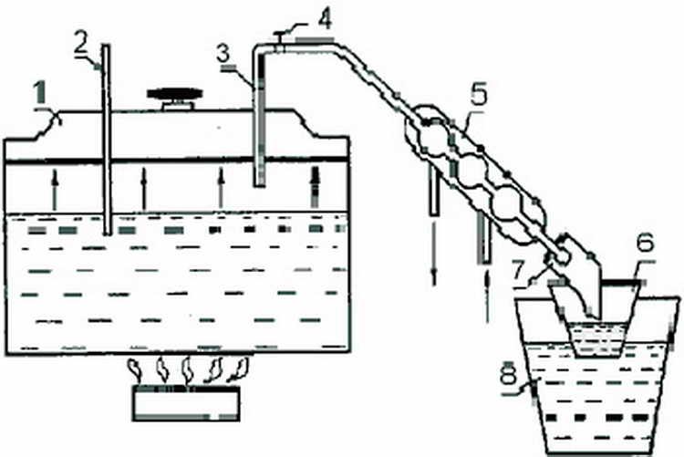 самогонный аппарат как сделать из скороварки своими руками
